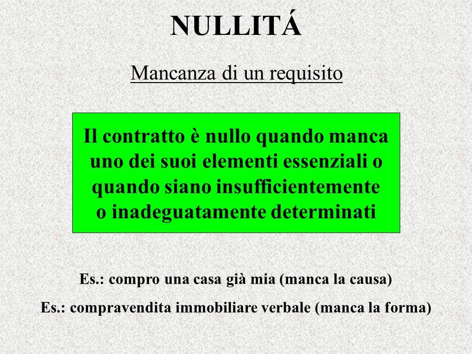 NULLITÁ Mancanza di un requisito Il contratto è nullo quando manca uno dei suoi elementi essenziali o quando siano insufficientemente o inadeguatament