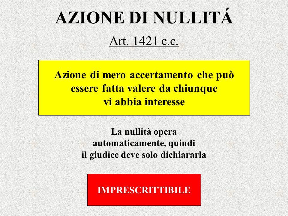 AZIONE DI NULLITÁ Art. 1421 c.c. Azione di mero accertamento che può essere fatta valere da chiunque vi abbia interesse IMPRESCRITTIBILE La nullità op