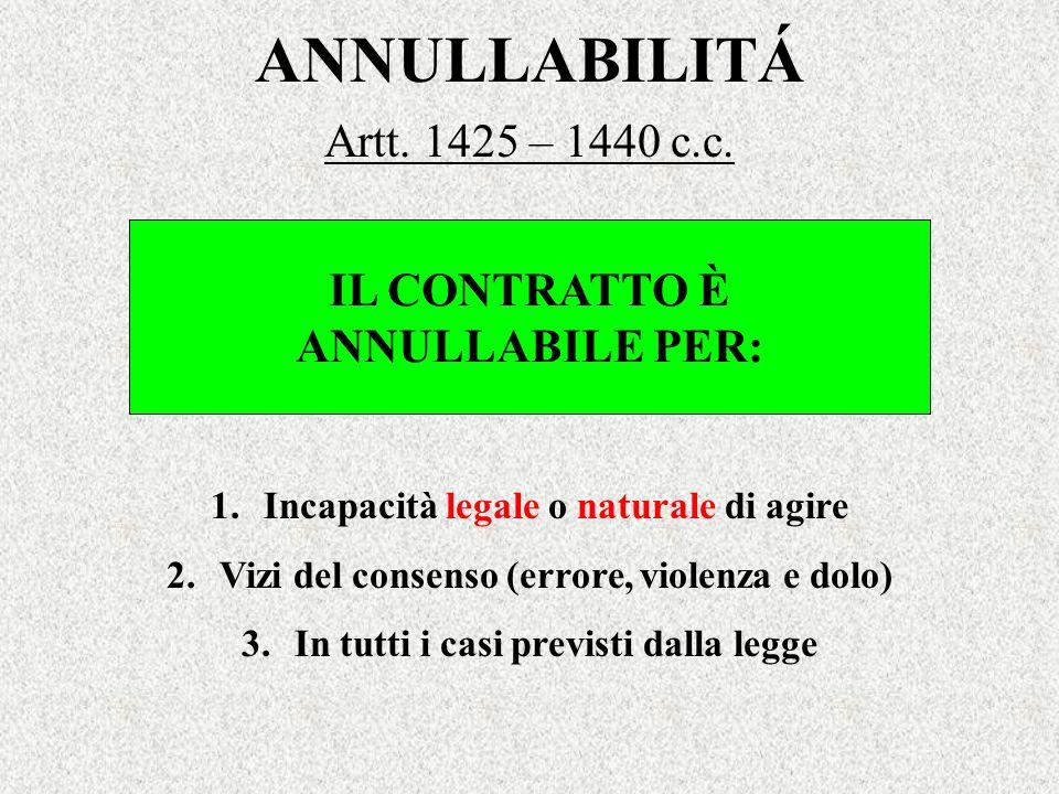 ANNULLABILITÁ Artt. 1425 – 1440 c.c. IL CONTRATTO È ANNULLABILE PER: 1.Incapacità legale o naturale di agire 2.Vizi del consenso (errore, violenza e d