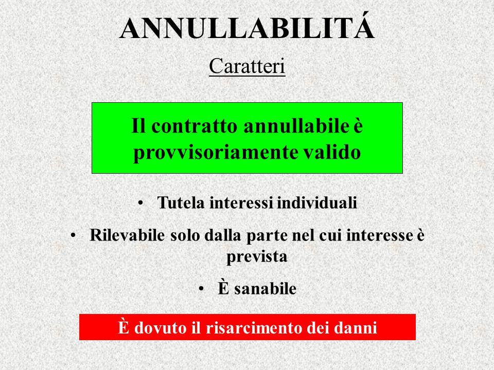 ANNULLABILITÁ Caratteri Il contratto annullabile è provvisoriamente valido Tutela interessi individuali Rilevabile solo dalla parte nel cui interesse