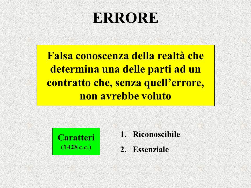 ERRORE Falsa conoscenza della realtà che determina una delle parti ad un contratto che, senza quellerrore, non avrebbe voluto Caratteri (1428 c.c.) 1.