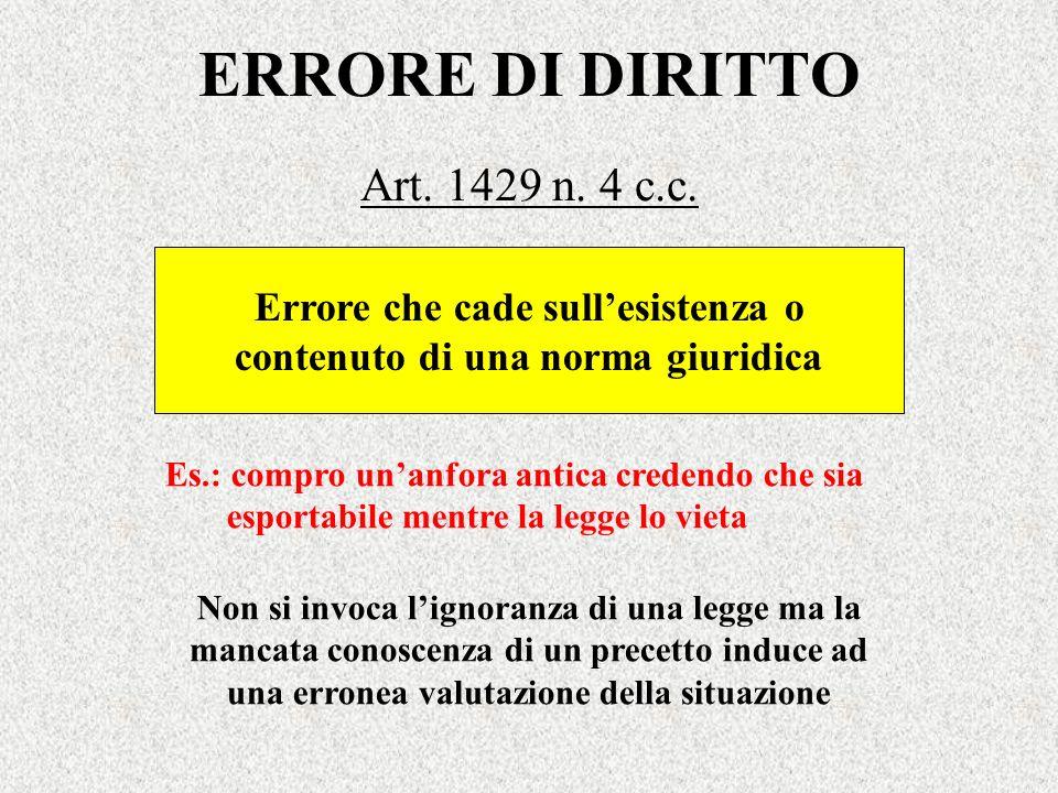 ERRORE DI DIRITTO Art. 1429 n. 4 c.c. Errore che cade sullesistenza o contenuto di una norma giuridica Es.: compro unanfora antica credendo che sia es