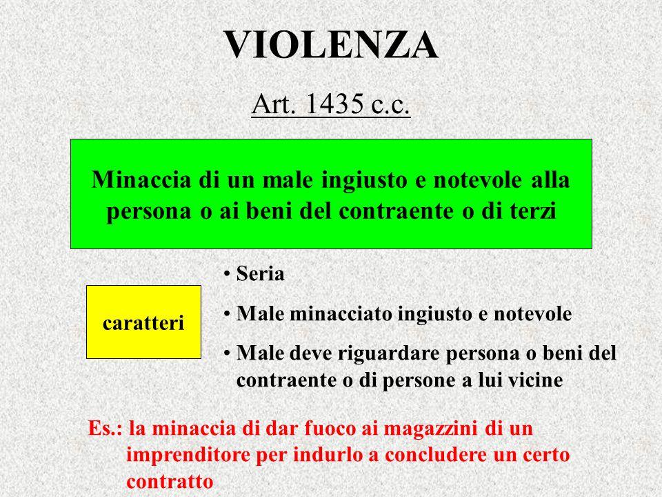 VIOLENZA Art. 1435 c.c. Es.: la minaccia di dar fuoco ai magazzini di un imprenditore per indurlo a concludere un certo contratto Minaccia di un male