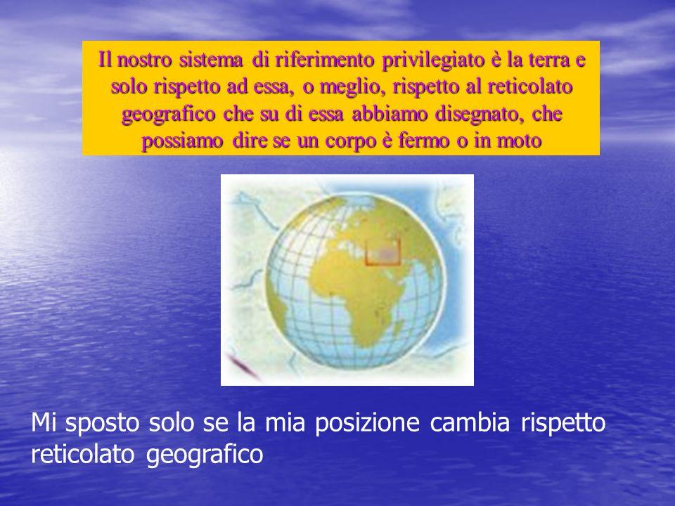Il nostro sistema di riferimento privilegiato è la terra e solo rispetto ad essa, o meglio, rispetto al reticolato geografico che su di essa abbiamo d