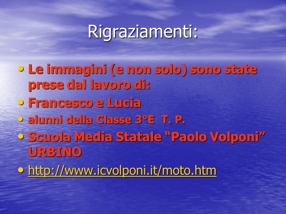 Rigraziamenti: Le immagini (e non solo) sono state prese dal lavoro di: Le immagini (e non solo) sono state prese dal lavoro di: Francesco e Lucia Fra