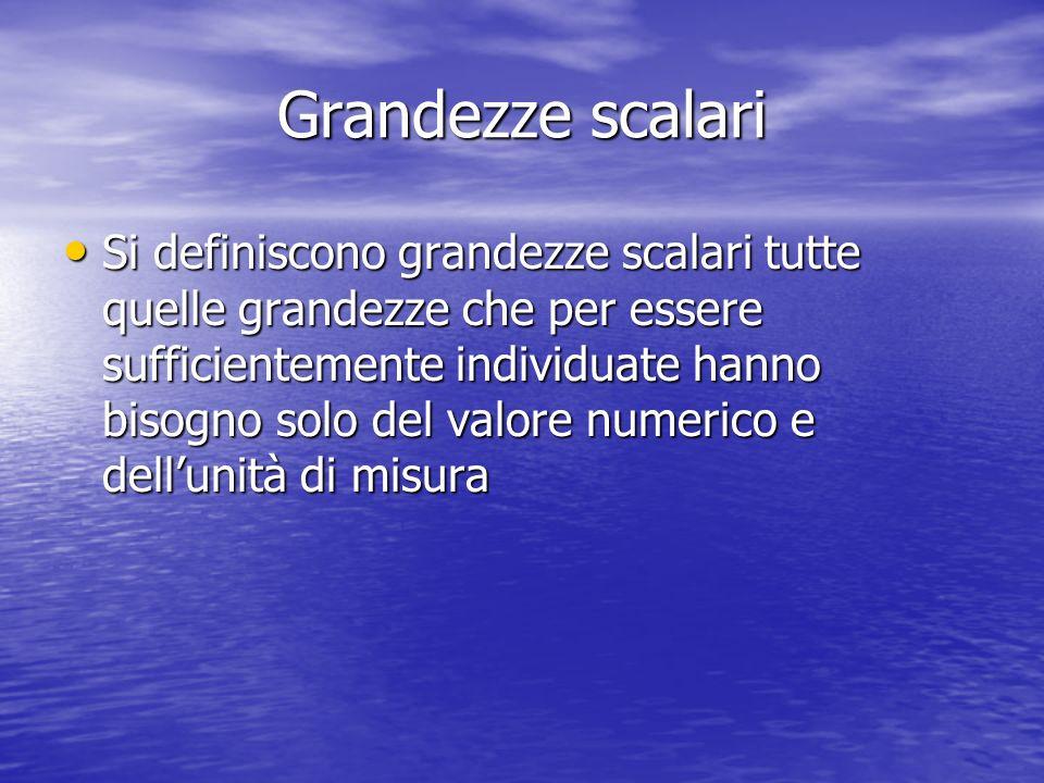Grandezze scalari Si definiscono grandezze scalari tutte quelle grandezze che per essere sufficientemente individuate hanno bisogno solo del valore nu