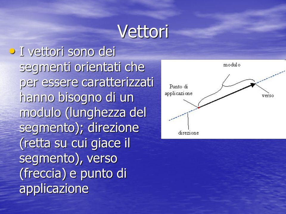 Vettori I vettori sono dei segmenti orientati che per essere caratterizzati hanno bisogno di un modulo (lunghezza del segmento); direzione (retta su c