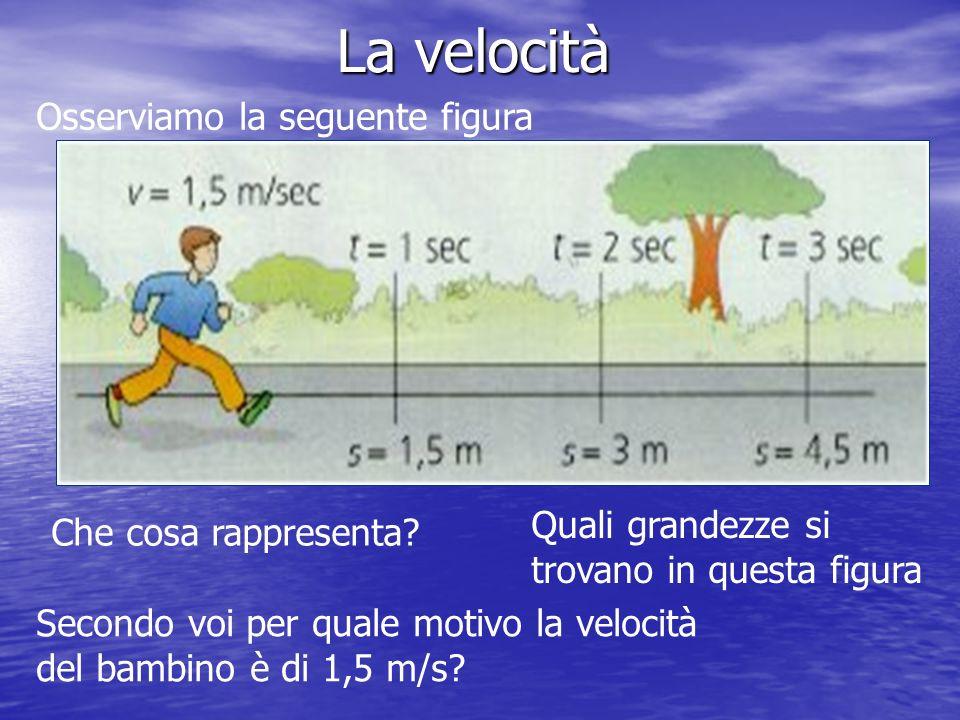 La velocità Osserviamo la seguente figura Che cosa rappresenta? Quali grandezze si trovano in questa figura Secondo voi per quale motivo la velocità d