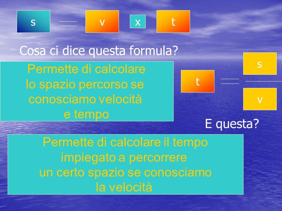 sv x t Cosa ci dice questa formula? Permette di calcolare lo spazio percorso se conosciamo velocità e tempo t s v E questa? Permette di calcolare il t