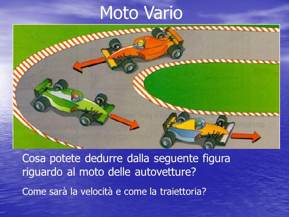 Moto Vario Cosa potete dedurre dalla seguente figura riguardo al moto delle autovetture? Come sarà la velocità e come la traiettoria?