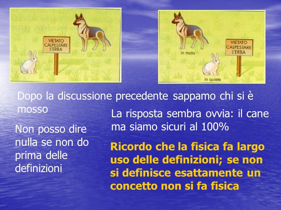 Dopo la discussione precedente sappamo chi si è mosso La risposta sembra ovvia: il cane ma siamo sicuri al 100% Non posso dire nulla se non do prima d
