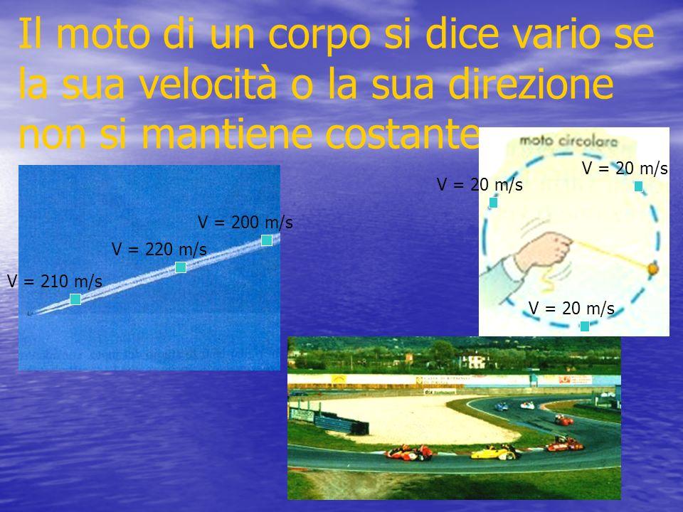 Il moto di un corpo si dice vario se la sua velocità o la sua direzione non si mantiene costante V = 200 m/s V = 220 m/s V = 210 m/s V = 20 m/s