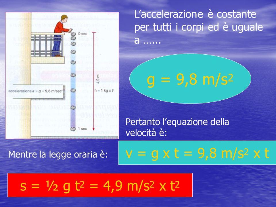 Laccelerazione è costante per tutti i corpi ed è uguale a …... g = 9,8 m/s 2 Pertanto lequazione della velocità è: v = g x t = 9,8 m/s 2 x t Mentre la