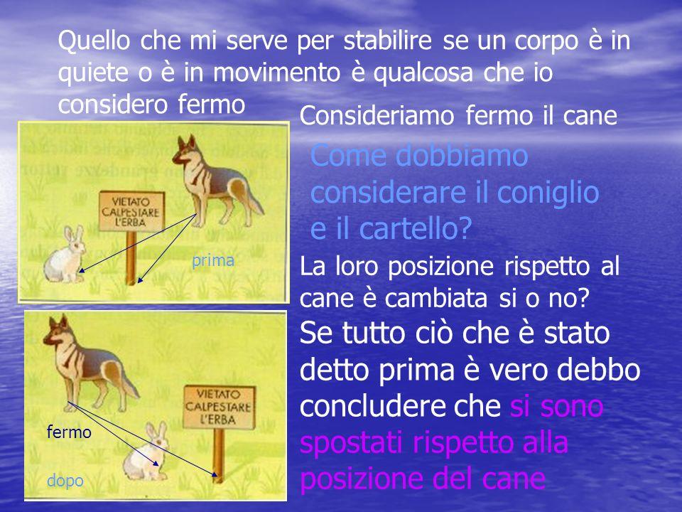 Il ragionamento di Galileo Galilei 1s2s3s4s5s6s7s8s t 1m/s 2m/s 3m/s 4m/s 5m/s 6m/s 7m/s 8m/s 9m/s v Consideriamo tutte le frecce esse rappresentano la velocità nei vari istanti di tempo Cosa succede se le metto una attaccata allaltra.