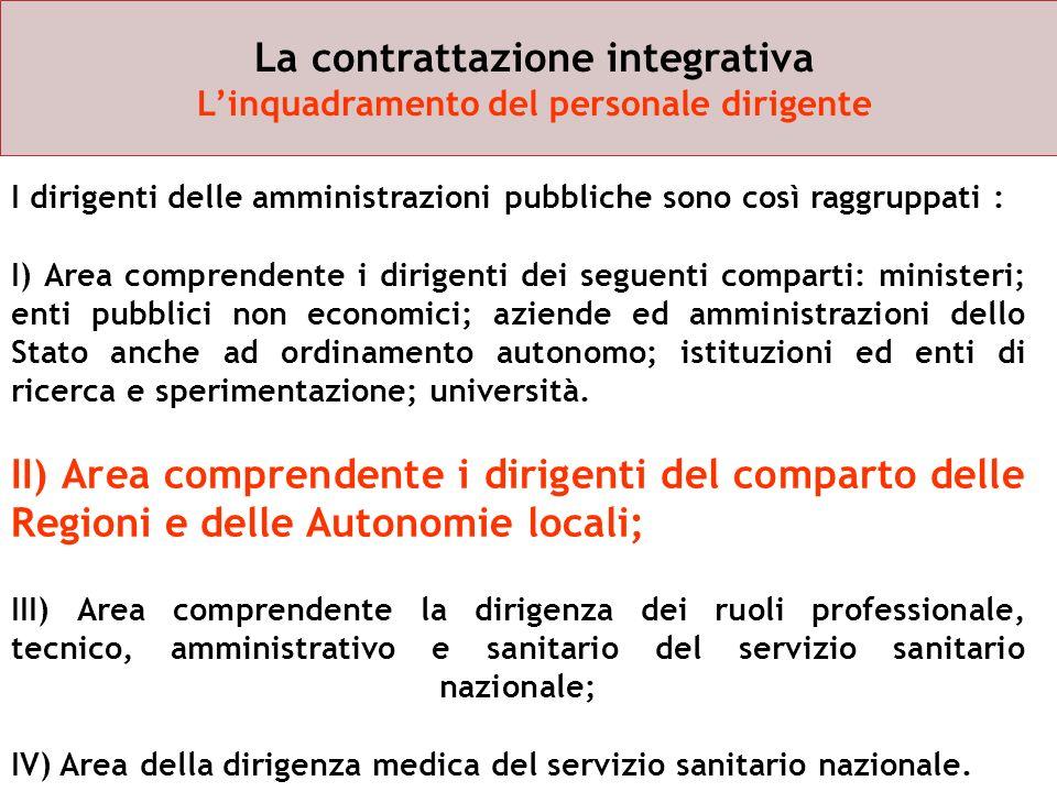 La contrattazione integrativa Linquadramento del personale dirigente I dirigenti delle amministrazioni pubbliche sono così raggruppati : I) Area compr