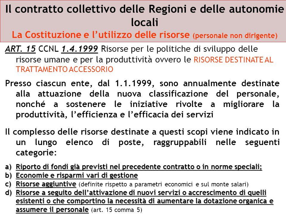 Il contratto collettivo delle Regioni e delle autonomie locali La Costituzione e lutilizzo delle risorse (personale non dirigente) ART. 15 CCNL 1.4.19