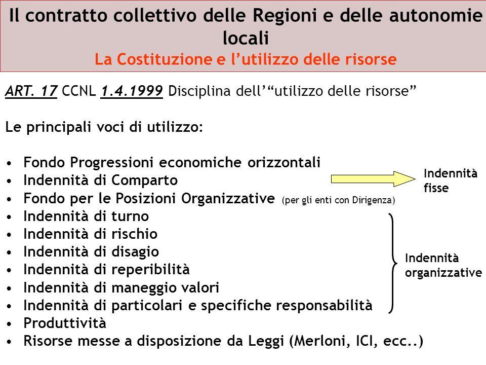 Il contratto collettivo delle Regioni e delle autonomie locali La Costituzione e lutilizzo delle risorse ART. 17 CCNL 1.4.1999 Disciplina dellutilizzo