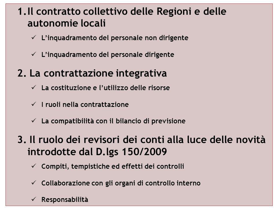 Il ruolo dei revisori dei conti alla luce delle novità introdotte dal D.lgs 150/2010 Compiti, tempistiche ed effetti dei controlli A)Relazioni tecnico-finanziaria ed illustrativa ART.