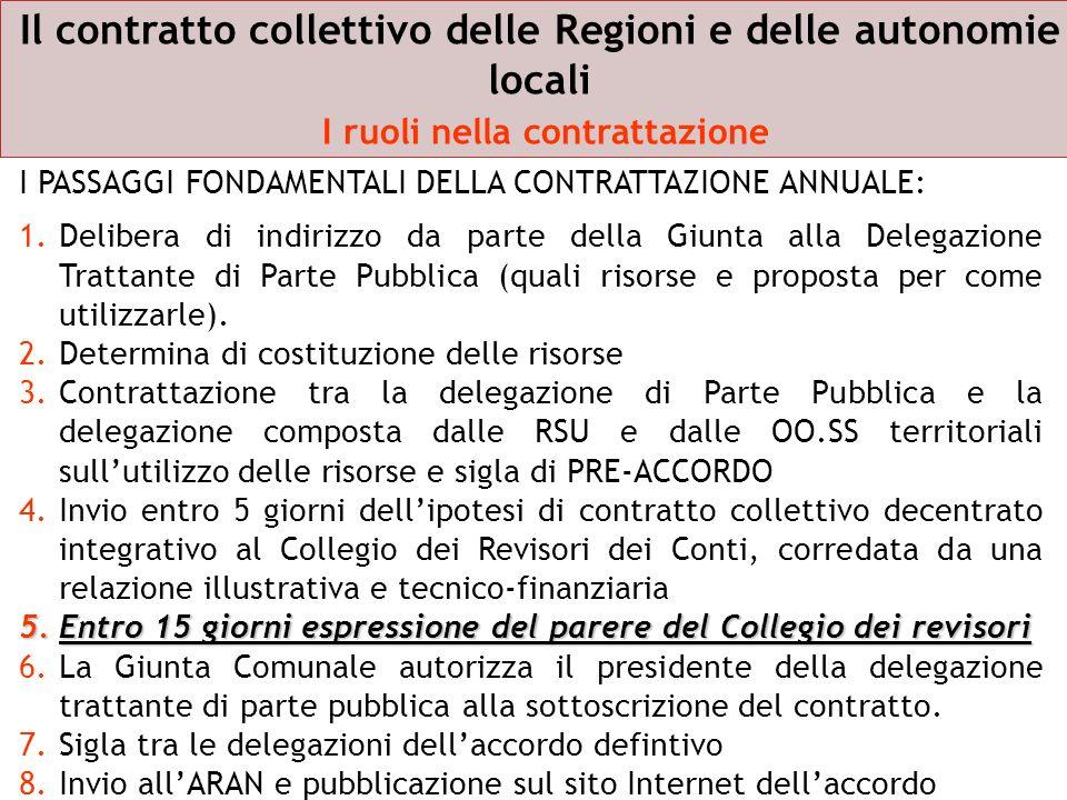 Il contratto collettivo delle Regioni e delle autonomie locali I ruoli nella contrattazione I PASSAGGI FONDAMENTALI DELLA CONTRATTAZIONE ANNUALE: 1.De