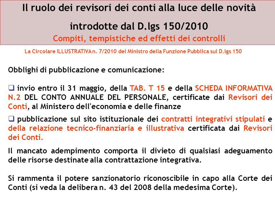 Il ruolo dei revisori dei conti alla luce delle novità introdotte dal D.lgs 150/2010 Compiti, tempistiche ed effetti dei controlli La Circolare ILLUST