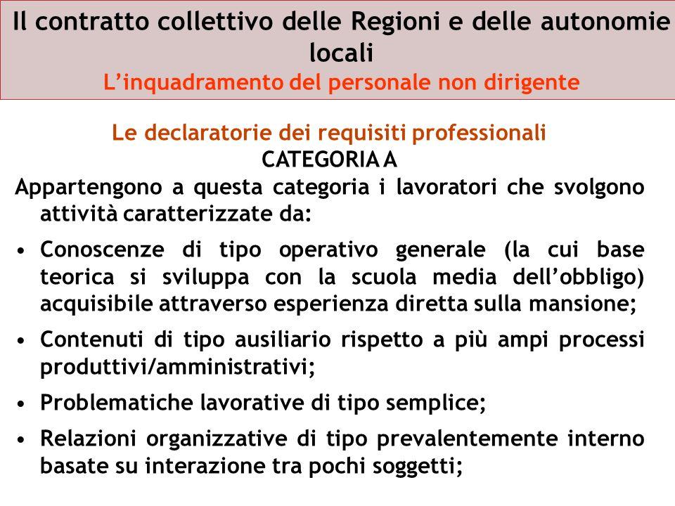 Le declaratorie dei requisiti professionali CATEGORIA A Appartengono a questa categoria i lavoratori che svolgono attività caratterizzate da: Conoscen