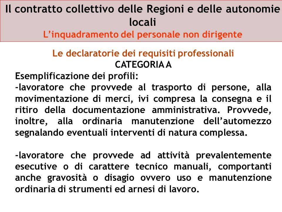 Il contratto collettivo delle Regioni e delle autonomie locali Linquadramento del personale non dirigente Le declaratorie dei requisiti professionali