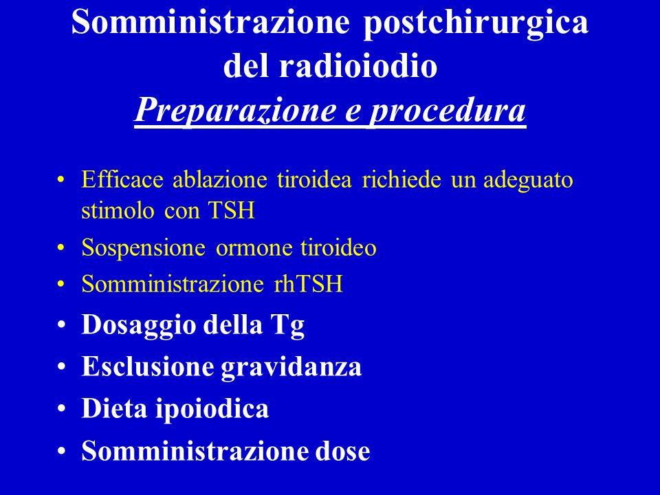 Somministrazione postchirurgica del radioiodio Preparazione e procedura Efficace ablazione tiroidea richiede un adeguato stimolo con TSH Sospensione o