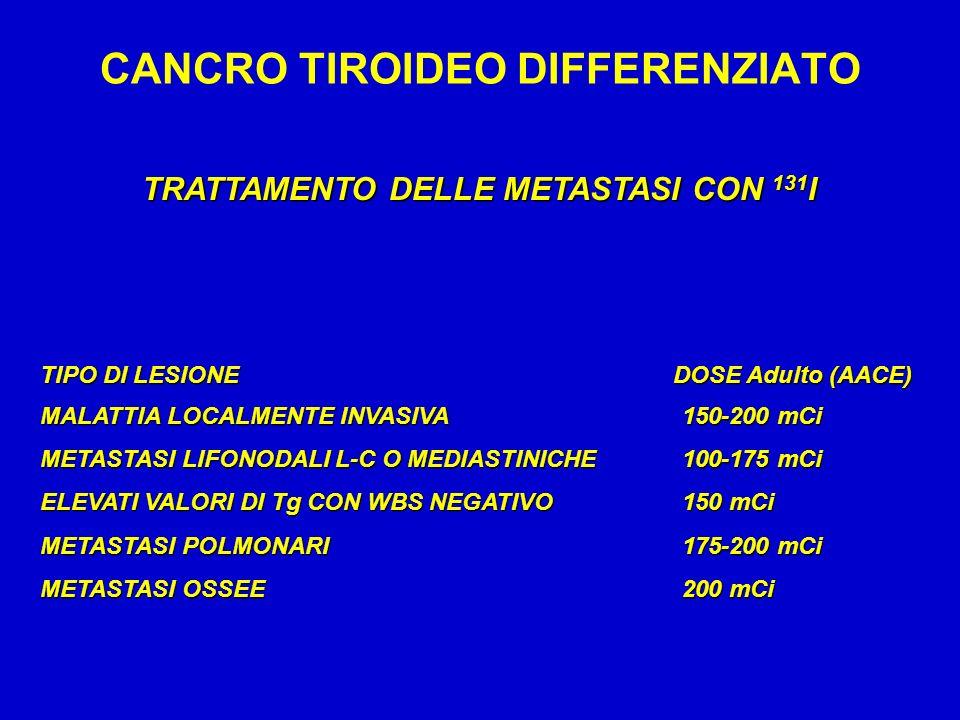 TRATTAMENTO DELLE METASTASI CON 131 I TIPO DI LESIONE DOSE Adulto (AACE) MALATTIA LOCALMENTE INVASIVA150-200 mCi METASTASI LIFONODALI L-C O MEDIASTINI