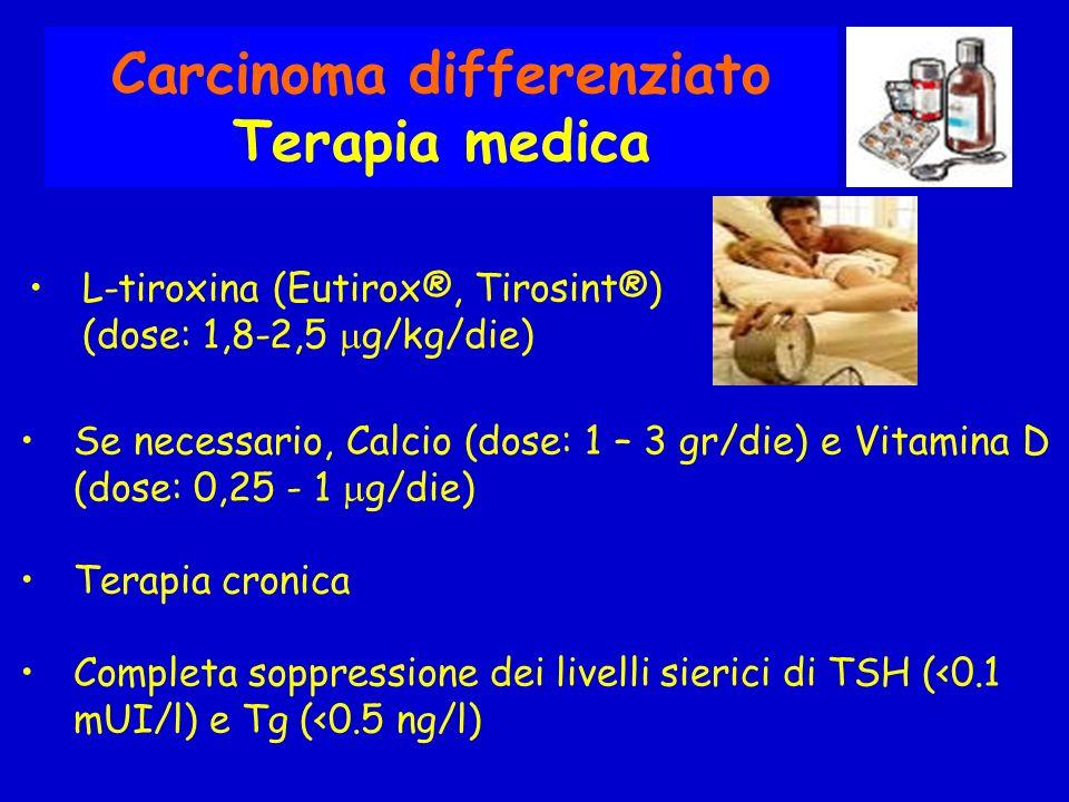 Carcinoma differenziato Terapia post-chirurgica Terapia Radiometabolica ( 131 I 30-200 mCi) Terapia Chirurgica (per lesioni linfonodali e/o a distanza) Radioterapia esterna T Chemioterapia