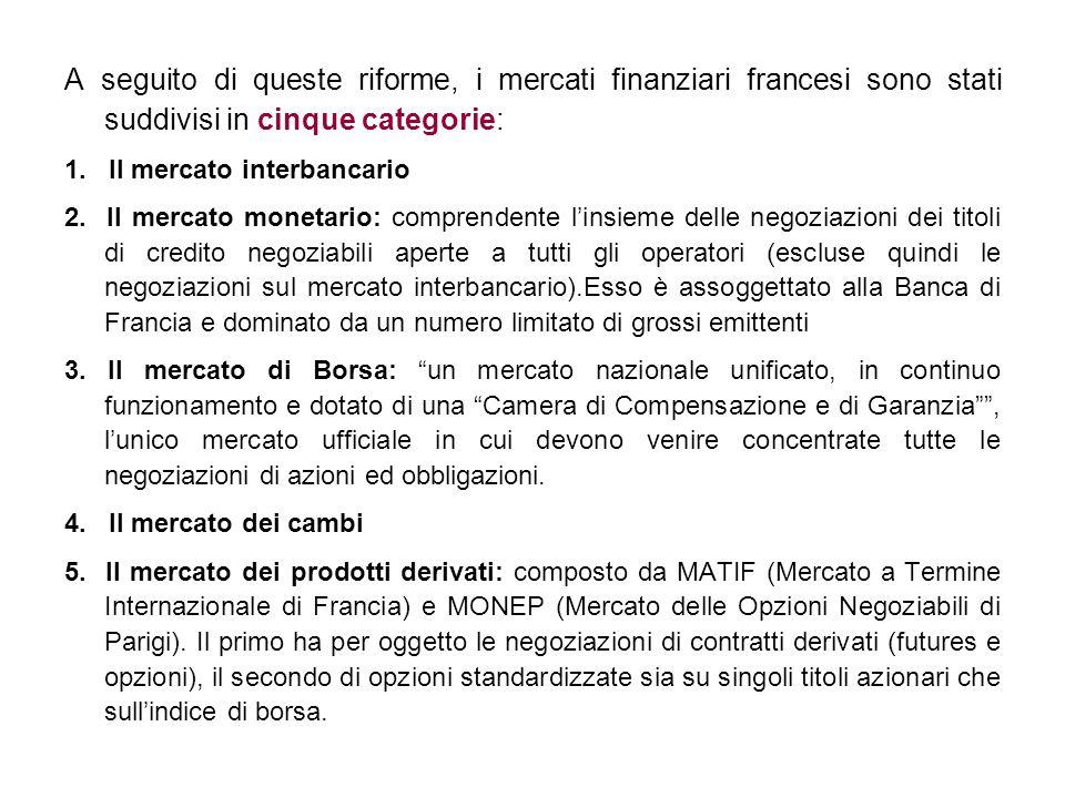 A seguito di queste riforme, i mercati finanziari francesi sono stati suddivisi in cinque categorie: 1. Il mercato interbancario 2. Il mercato monetar