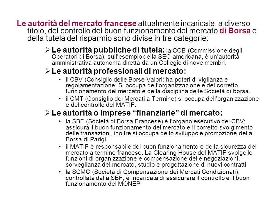 Le autorità del mercato francese attualmente incaricate, a diverso titolo, del controllo del buon funzionamento del mercato di Borsa e della tutela de