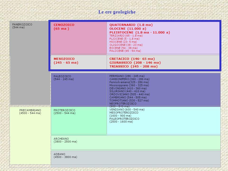 FANEROZOICO (544 ma) CENOZOICO (65 ma ) QUATERNARIO (1.8 ma) OLOCENE (11.000 a) PLEISTOCENE (1.8 ma - 11.000 a) TERZIARIO (65 - 1.8 ma) PLIOCENE (5 -
