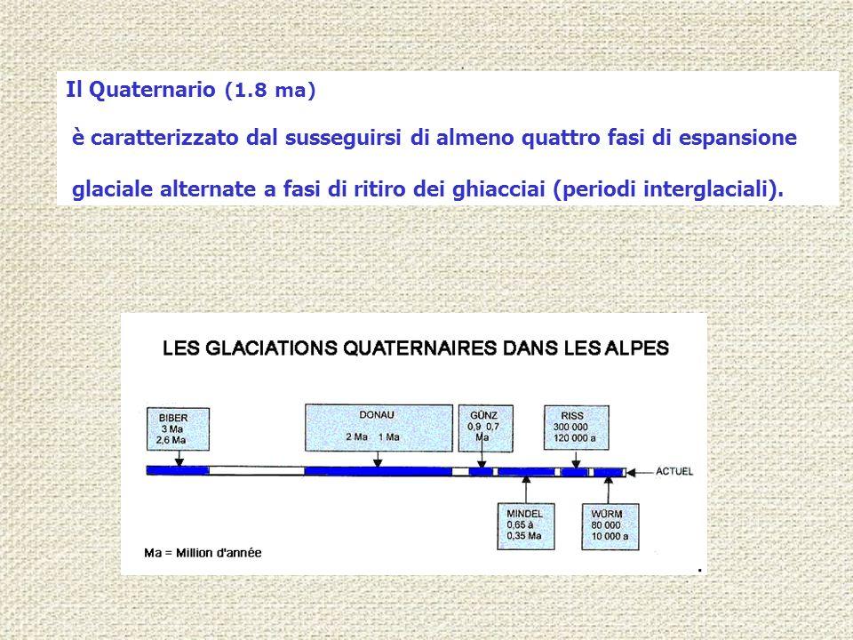 Il Quaternario (1.8 ma) è caratterizzato dal susseguirsi di almeno quattro fasi di espansione glaciale alternate a fasi di ritiro dei ghiacciai (perio