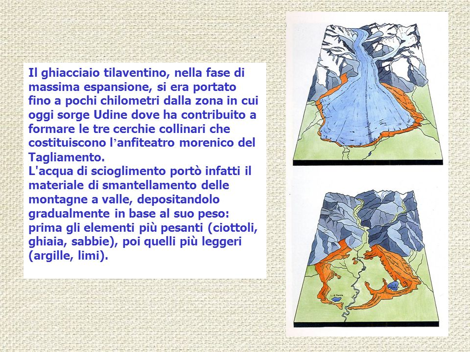 Il ghiacciaio tilaventino, nella fase di massima espansione, si era portato fino a pochi chilometri dalla zona in cui oggi sorge Udine dove ha contrib