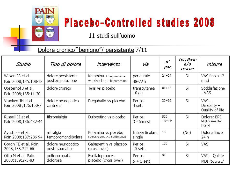 Dolore cronico benigno/ persistente 7/11 StudioTipo di doloreinterventovia n° paz Ter.