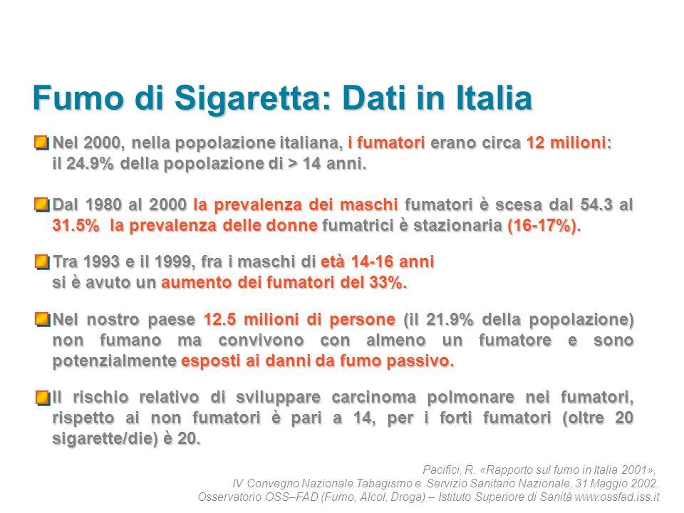 Fumo di Sigaretta: Dati in Italia Nel 2000, nella popolazione italiana, i fumatori erano circa 12 milioni: il 24.9% della popolazione di > 14 anni. Da