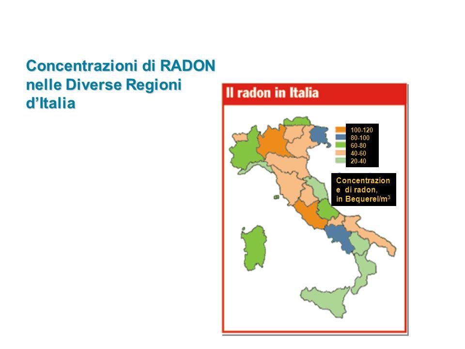 Concentrazioni di RADON nelle Diverse Regioni dItalia 100-120 80-100 60-80 40-60 20-40 Concentrazion e di radon, in Bequerel/m 3