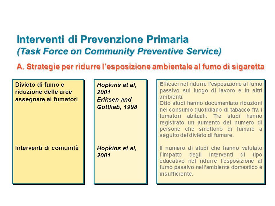 Interventi di Prevenzione Primaria (Task Force on Community Preventive Service) Divieto di fumo e riduzione delle aree assegnate ai fumatori Intervent