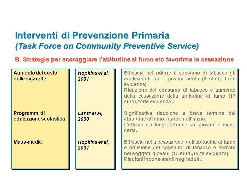 Interventi di Prevenzione Primaria (Task Force on Community Preventive Service) Aumento del costo delle sigarette Programmi di educazione scolastica M