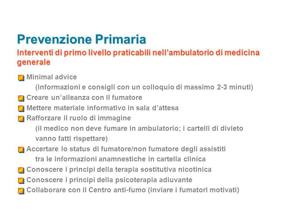 Interventi di primo livello praticabili nellambulatorio di medicina generale Prevenzione Primaria Minimal advice (informazioni e consigli con un collo