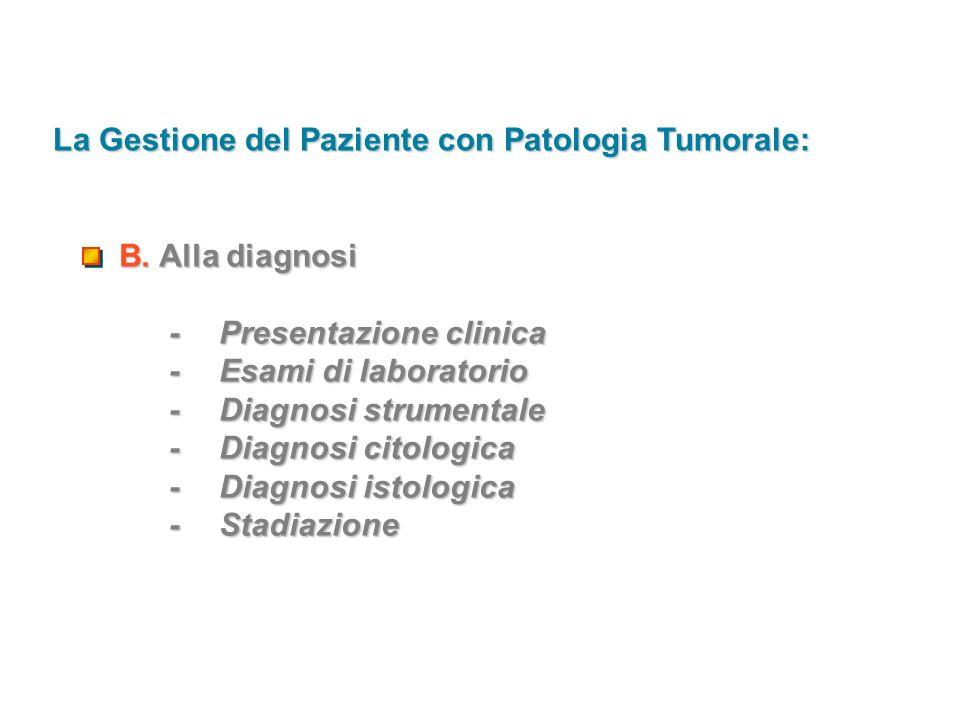 B. Alla diagnosi -Presentazione clinica -Esami di laboratorio -Diagnosi strumentale -Diagnosi citologica -Diagnosi istologica -Stadiazione La Gestione