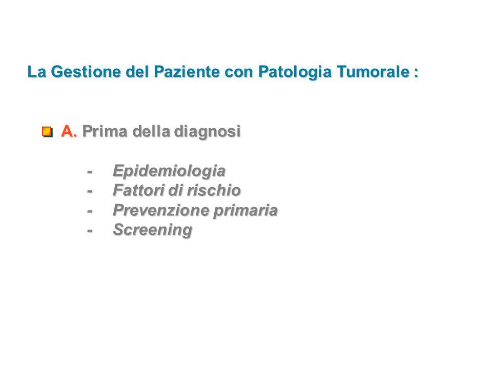 A. Prima della diagnosi -Epidemiologia -Fattori di rischio -Prevenzione primaria -Screening La Gestione del Paziente con Patologia Tumorale :