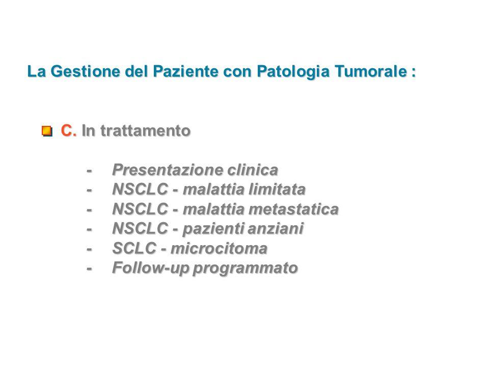 C. In trattamento -Presentazione clinica -NSCLC - malattia limitata -NSCLC - malattia metastatica -NSCLC - malattia metastatica -NSCLC - pazienti anzi
