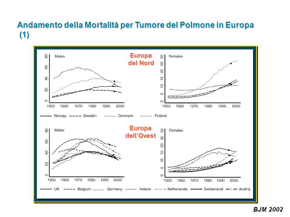 Andamento della Mortalità per Tumore del Polmone in Europa (2) (2) BJM 2002 EuropaCentrale Europa del Sud