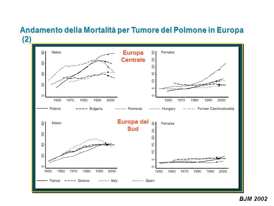 Year (from 1930 to 1998) Andamento della Mortalità (USA) Chest 2003 Rates per 100.000