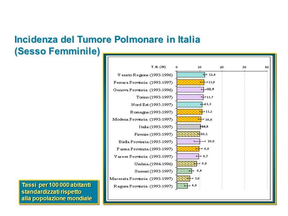 Mortalità per Tumore in Italia negli Ultimi 30 Anni (sesso maschile)