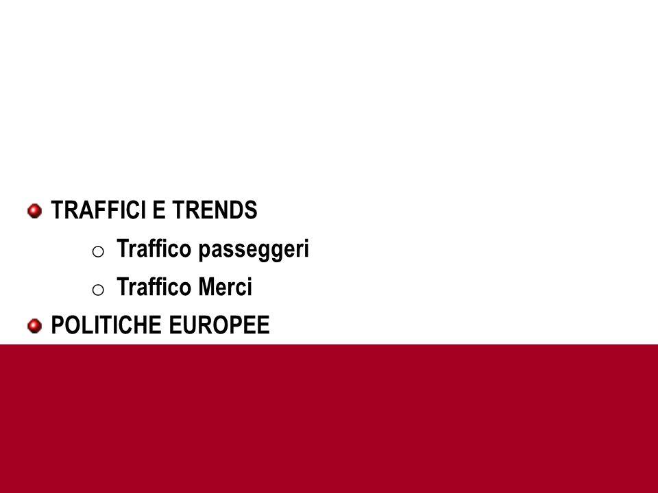 11 A-I PORTS: INTERNATIONAL PASSENGER MOVEMENTS 2010 PORTI ITALIANI: TIR+TRAILERS DA E PER LALBANIA 2001-2011 Source: ISTAO OTM on Port Authorities data -6.800 (-8%) from 2008-2009