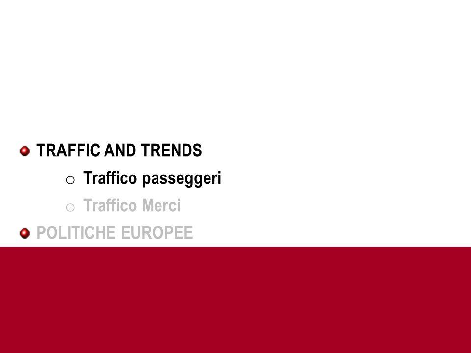 22 A-I PORTS: INTERNATIONAL PASSENGER MOVEMENTS 2010 CONTAINER – Teus nei principali porti europei e mediterranei