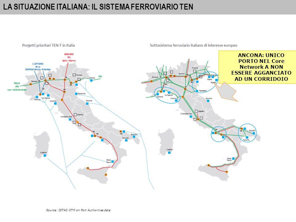 41 CORRIDOR 6 Dal Mediterraneo al Mar del Nord Source: UE