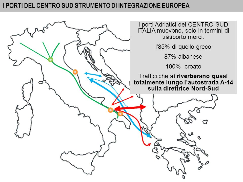 42 A-I PORTS: INTERNATIONAL PASSENGER MOVEMENTS 2010 LA SITUAZIONE ITALIANA: IL SISTEMA FERROVIARIO TEN Source: ISTAO OTM on Port Authorities data ANCONA: UNICO PORTO NEL Core Network A NON ESSERE AGGANCIATO AD UN CORRIDOIO